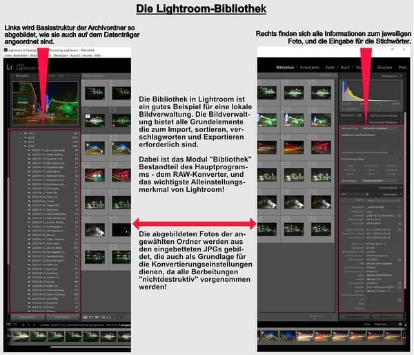Grafik: Erklärung der Lightroom-Bibliothek
